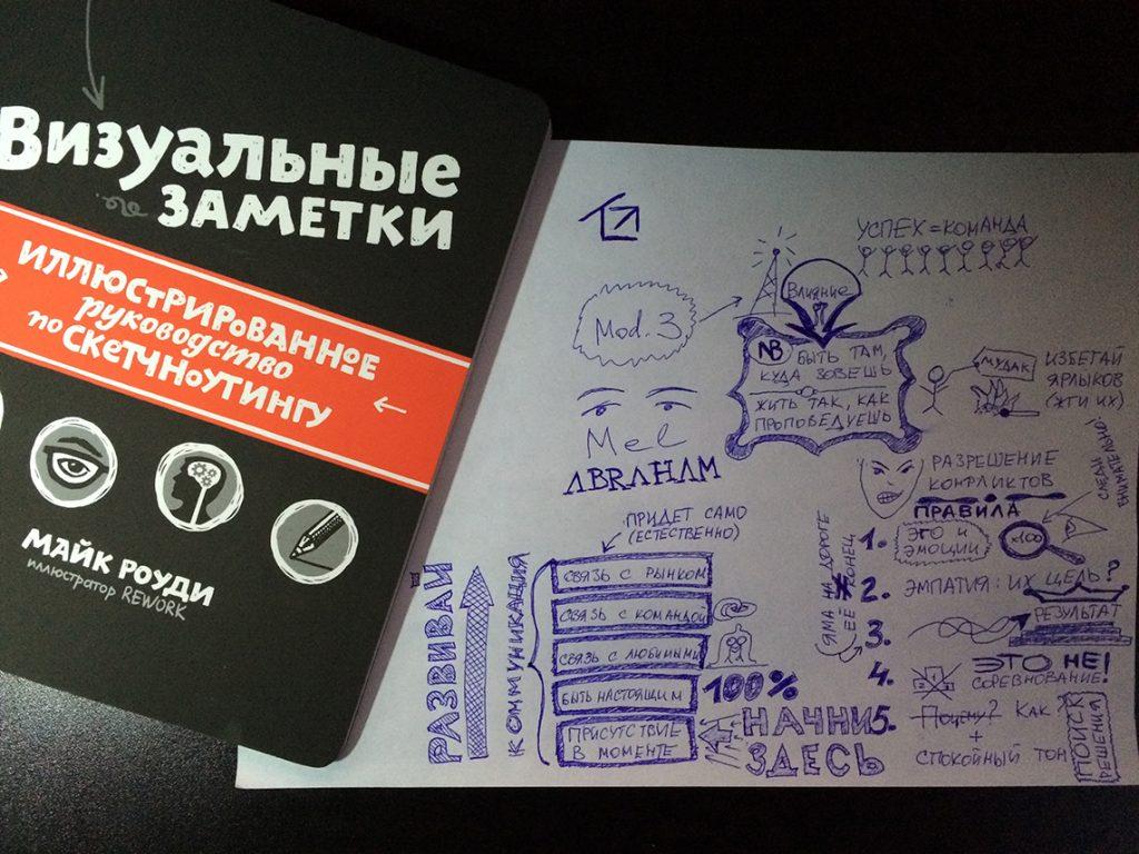 скетчноутинг dmitrykireev.com