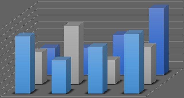 основные показатели маркетинга на dmitrykireev.com