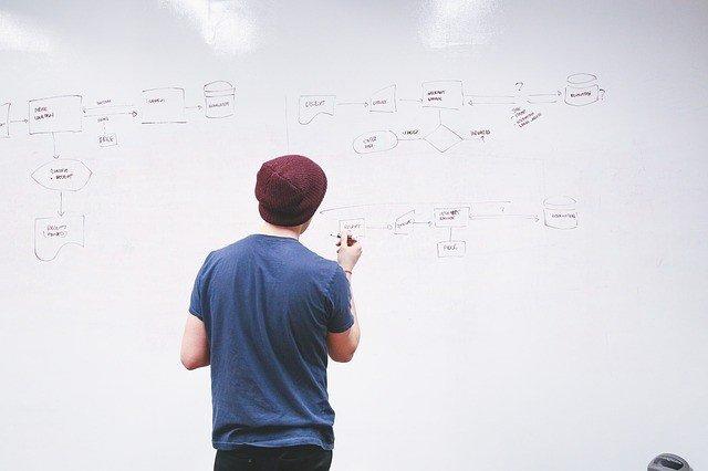Как разработать план развития бизнеса (простой способ)